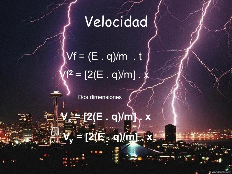 Velocidad Vf = (E . q)/m . t Vf2 = [2(E . q)/m] . x